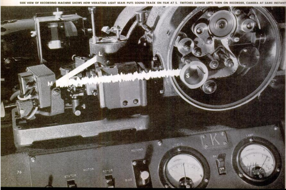 Illustration of how sound is recorded by Ralph Crane.